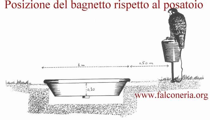 bagnetto.JPG (34305 byte)